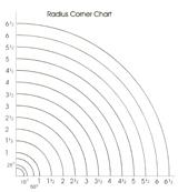 radius-corner-chart-smallde42
