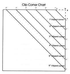clip-corner-chart-smallde42